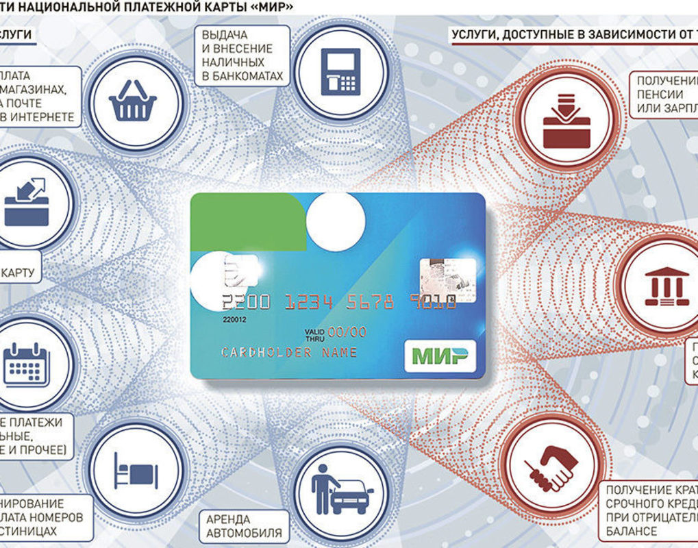 Кредитная карта онлайн заявка с доставкой на дом по почте