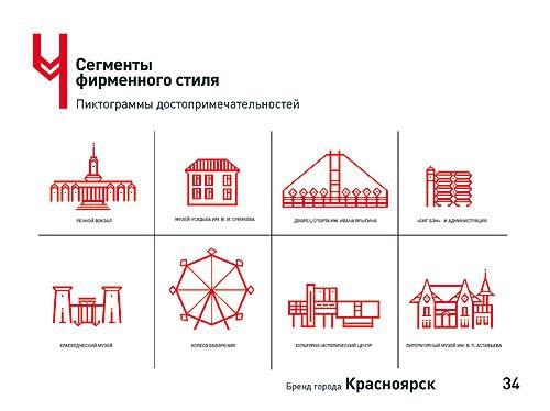 Студентка представила мэру проект бренда Красноярска фото 2